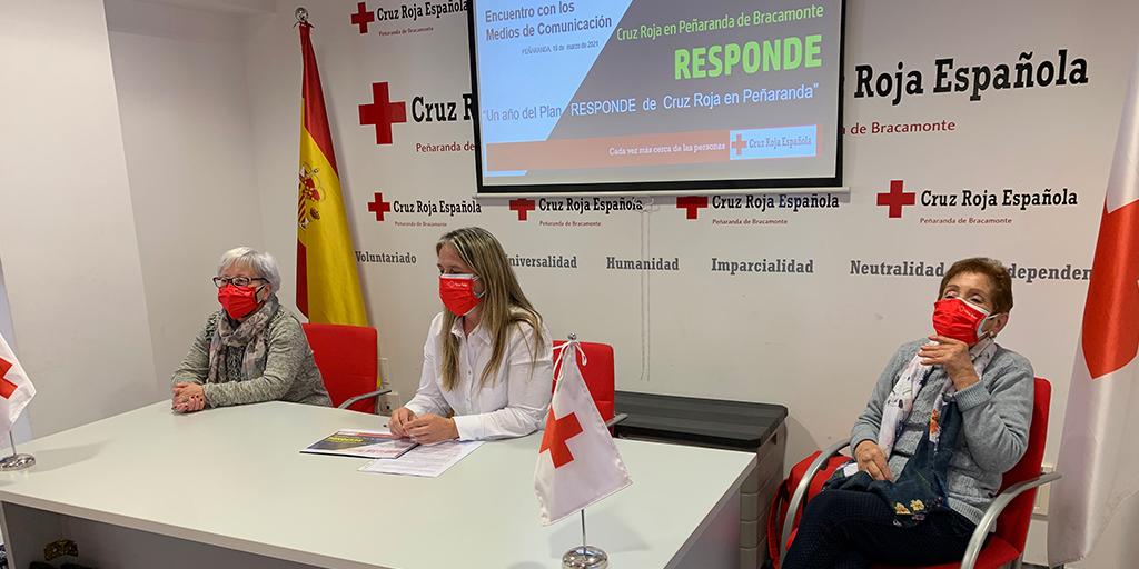 Cruz Roja atiende a más de 1.000 personas a raíz del coronavirus